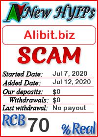 Alibit.biz status: is it scam or paying