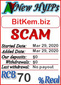 BitKem.biz status: is it scam or paying