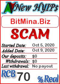 BitMina.Biz status: is it scam or paying