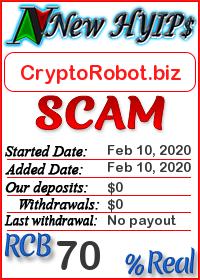 CryptoRobot.biz status: is it scam or paying