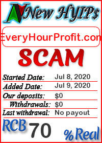 EveryHourProfit.com status: is it scam or paying
