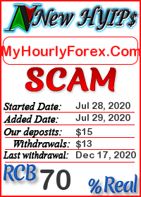 MyHourlyForex.Com status: is it scam or paying